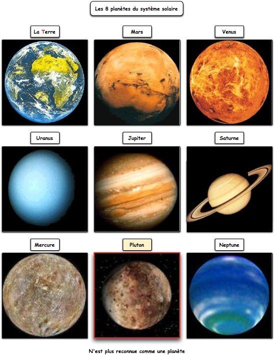 Le Systeme Solaire | Planete Systeme Solaire, Maquette tout Dessin Systeme Solaire
