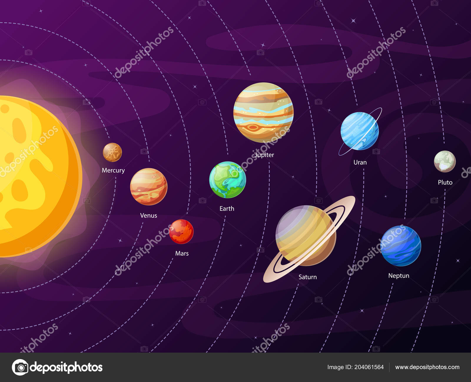 Picture: The Planets Around The Sun | Cartoon Solar System pour Dessin Systeme Solaire