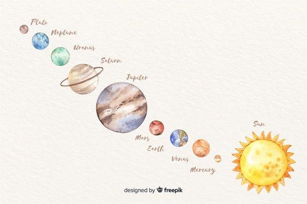 Système Solaire Défini De Planètes De Dessin Animé destiné Dessin Systeme Solaire