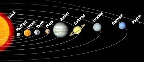 Teki-Tizi: Octobre 2012 serapportantà Dessin Systeme Solaire