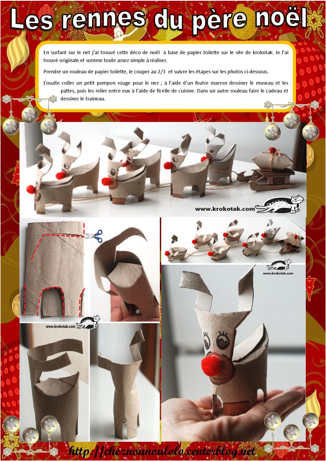 11 Idéal Nom Des Rennes Du Père Noel Pics   Coloriage avec Nom Renne Pere Noel