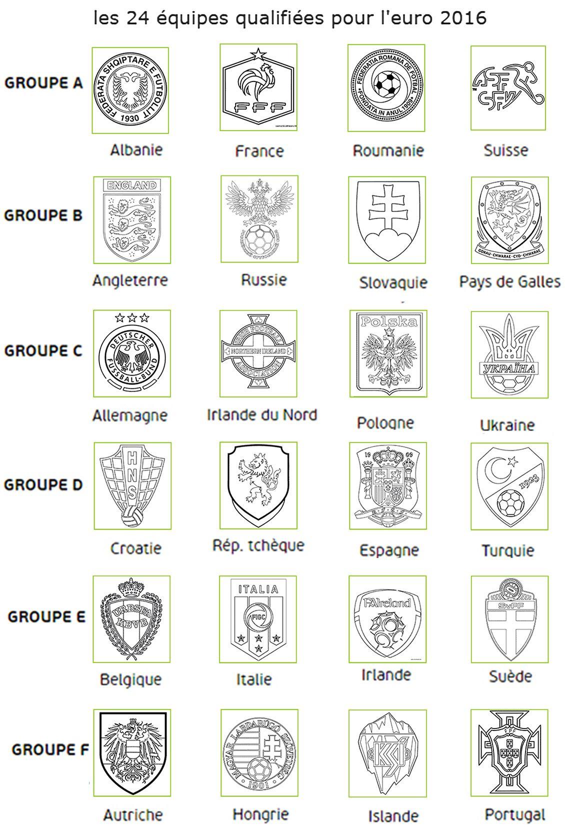 24 Équipes Qualifiées Pour L'Euro 2016 (Avec Images tout Coupe Du Monde Dessin