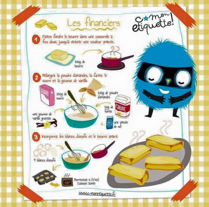 30 Fiches Recettes Illustrées Pour Les Enfants | Recette pour Cuisiner Avec Des Enfants