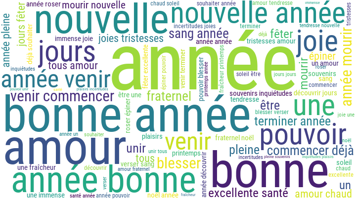 48338 - Poème Bonne Année : Bonne Année Publié Par José destiné Poeme De Regime De Nouvelle Annee