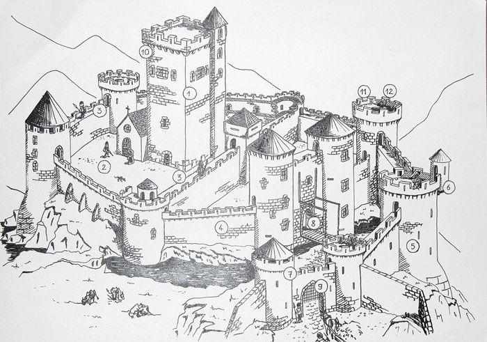 5Xx Error | Coloriage Chateau, Chateau Moyen Age, Photo destiné Dessin Chateau Moyen Age