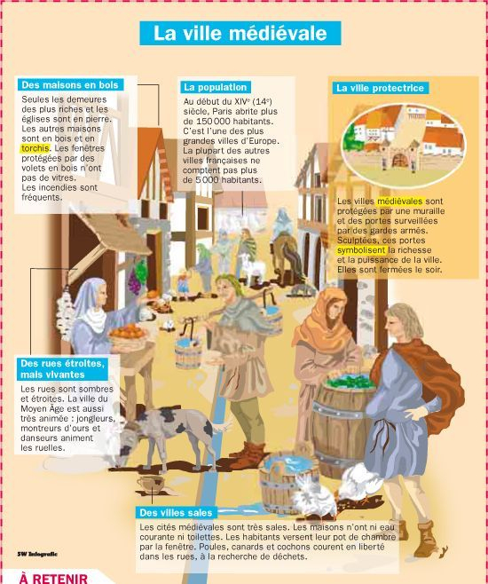 63 Best Histoire Images On Pinterest | Middle Ages concernant Ma Maitresse De Cm1 Cm2 Ann?E A Pr?Histoire