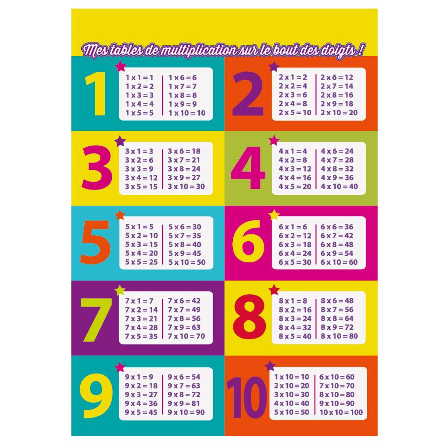 6Ème : Réviser Un Contrôle Sur Les Divisions | Maths Attack avec Exercice Table De Multiplication À Imprimer