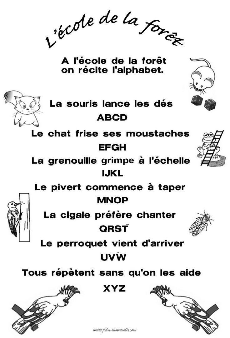 A L École De La Forêt On Récite L Alphabet Comptines destiné Comptine De L Alphabet
