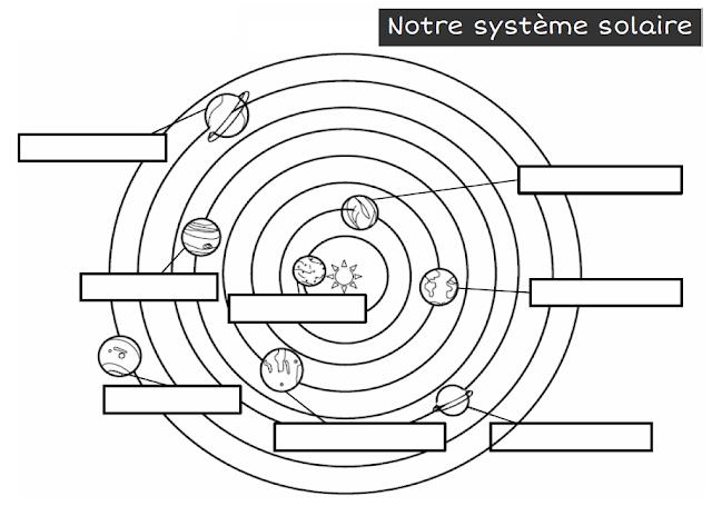 A L'Encre Violette encequiconcerne Systeme Solaire Dessin