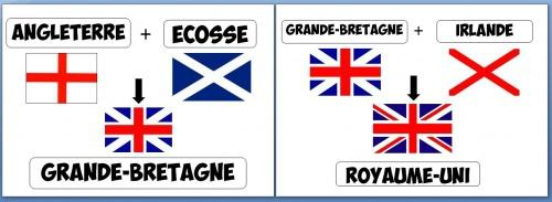 Angleterre : Le Drapeau - Ressources Pour S'Amuser Ensemble tout Drapeau De L Angleterre À Colorier