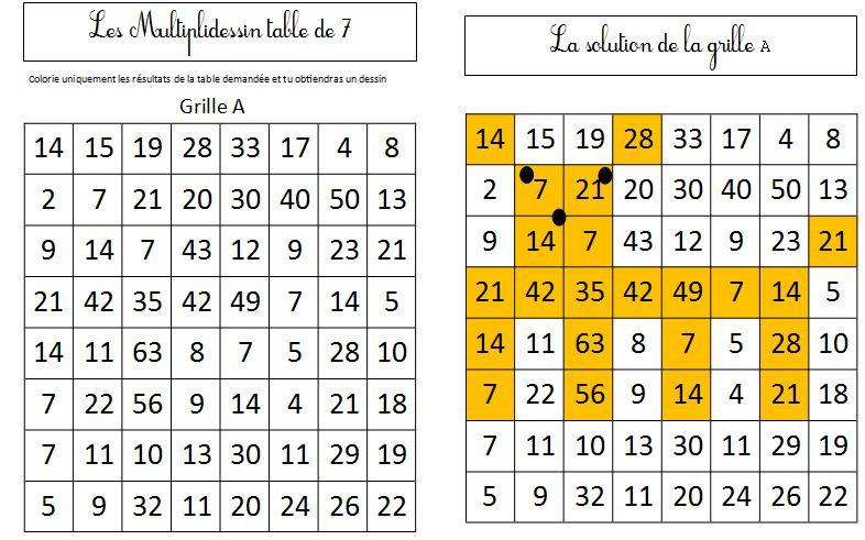 Apprendre Les Tables En S'amusant | Le Blog De Monsieur pour Exercice Table De Multiplication À Imprimer