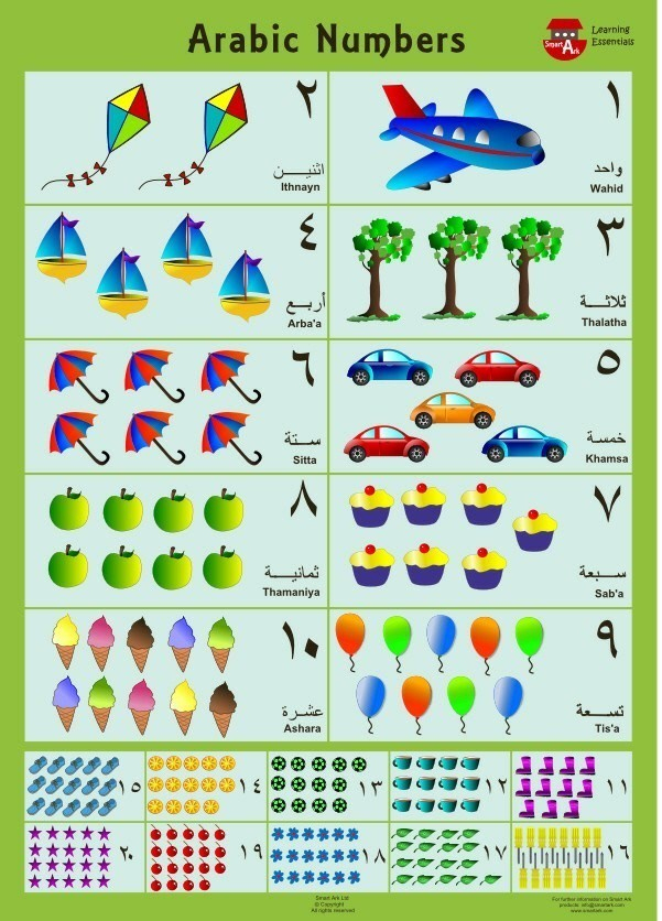 "Arabic Numbers Poster Learning Essential à Cache: .Com"" ""Learn-Numbers-In-English"""""
