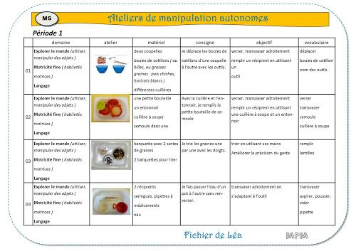 Ateliers De Manipulations Autonomes-Période 1 En Ms dedans Les Ateliers Individuels De Manipulation Pdf