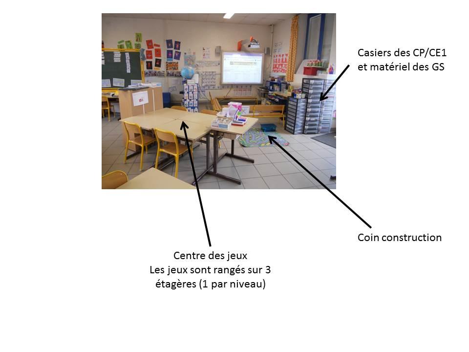 Ateliers Et Centres – La Classe D'Ameline intérieur Plan De Travail Album De Rentr?E Gs