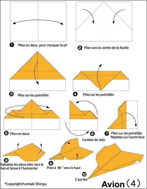 Avion En Papier Plus | Origami Avion, Origami Amusant Et destiné Origami Facile Avion