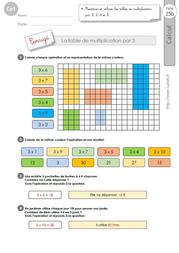 Ce1-Cycle2 Exercices Corriges: Les Tables De Multiplication encequiconcerne Exercice Table De Multiplication À Imprimer