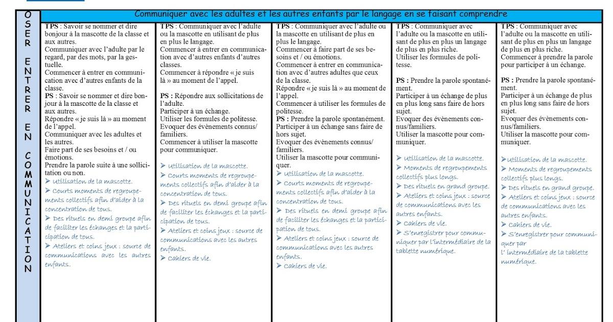 Chez Maicresse Karine: Programmations Tps /Ps tout Maicresse Karine