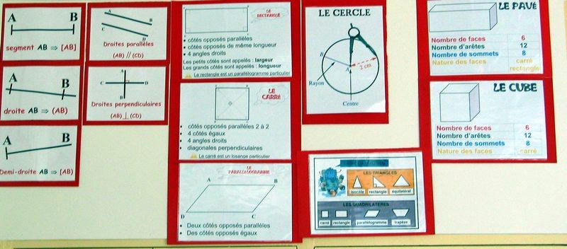 Circonscription De Sannois - Inspection De L'Éducation serapportantà Structurer Le Vocabulaire Cycle 2