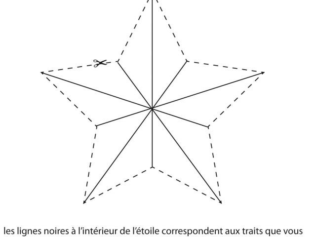 Coloriage Étoile Filante Etoile De Noel En Papier – Idées avec Coloriage Étoile Filante