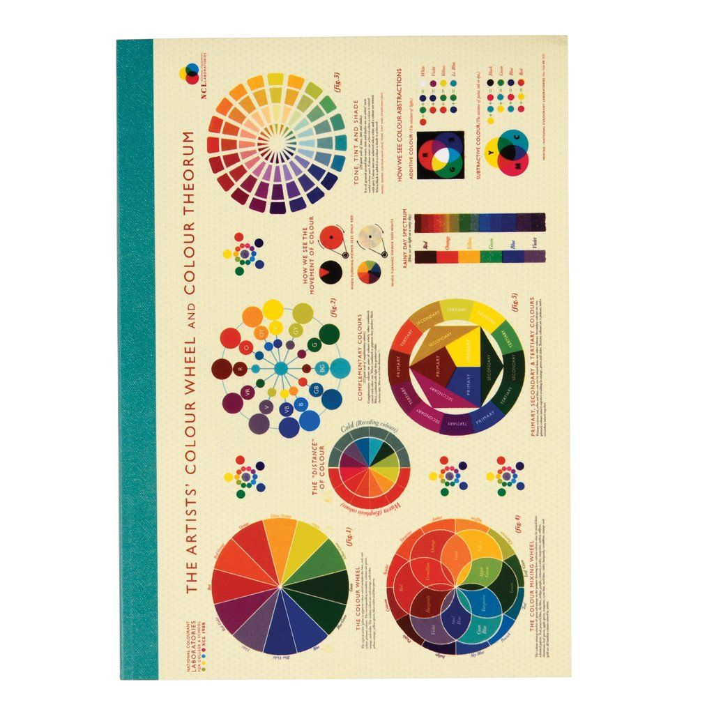 Colour Wheel A5 Notebook - Howkapow (With Images) | Color serapportantà Baka Gaijin: Notebook A5 For Anime