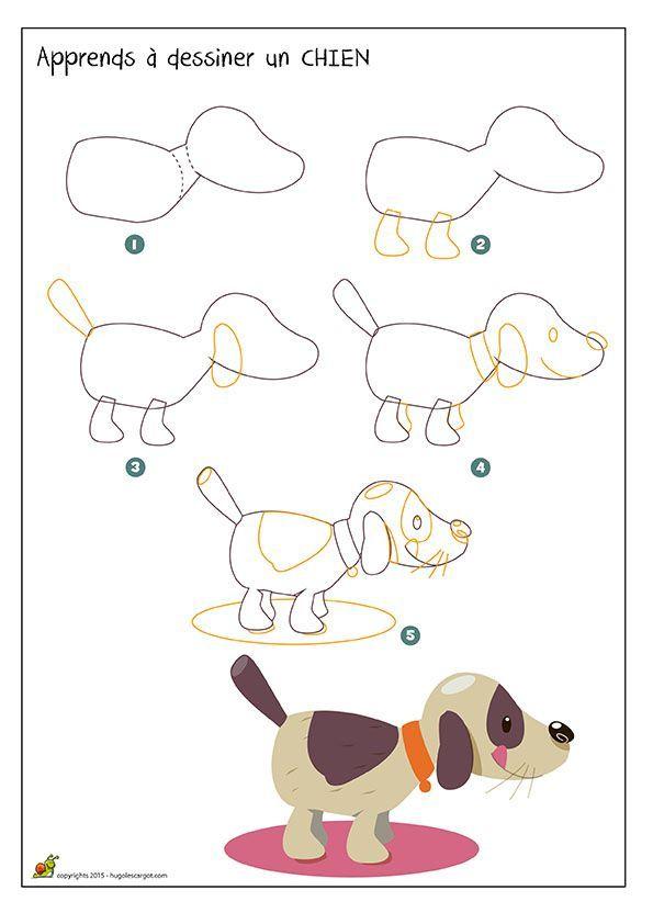 Dessiner Un Chien | Art Drawings For Kids, Basic Drawing encequiconcerne Comment Dessiner Un Avion Avec Facile