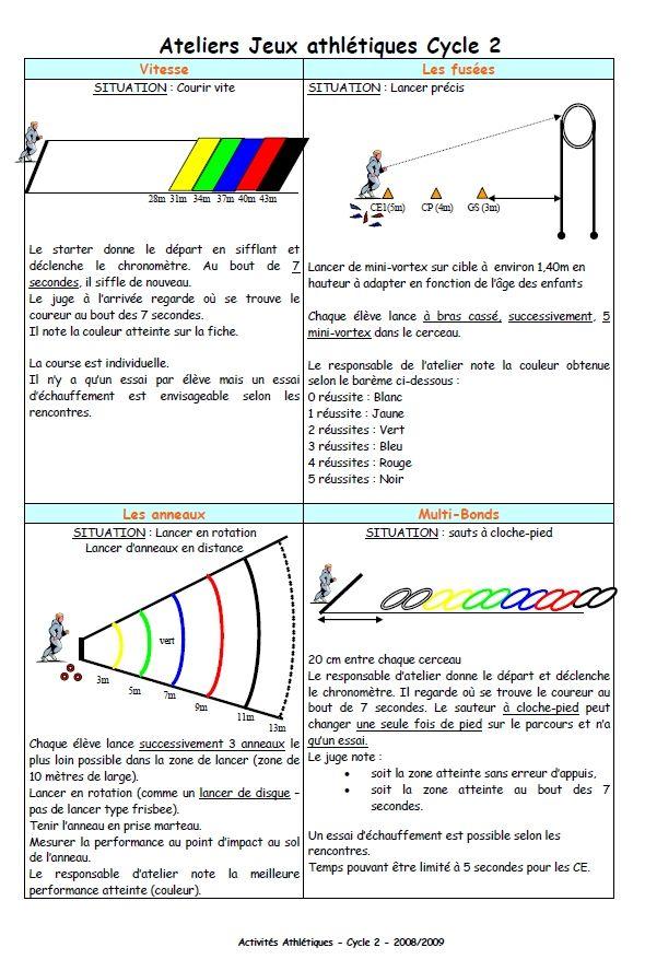 Deux Modules D'Apprentissage En Athlétisme Pour Le Cycle 2 tout Structurer Le Vocabulaire Cycle 2