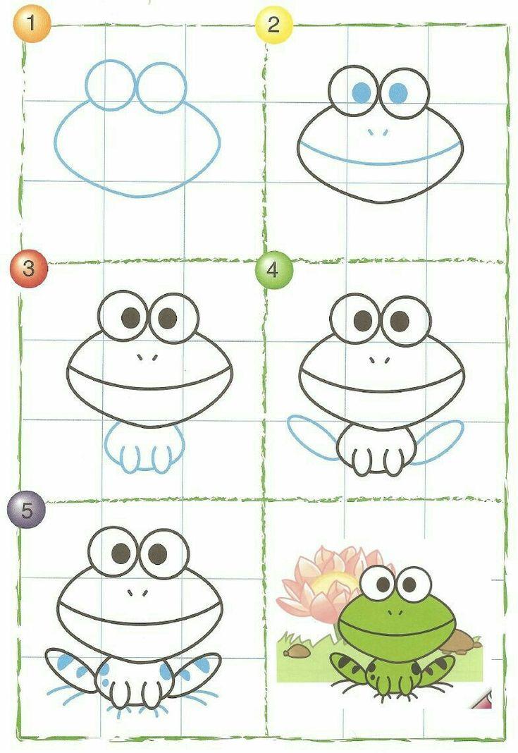 Drawing A Frog For Kids | Dessin Grenouille, Dessin encequiconcerne Comment Dessiner Une Grenouille Facile