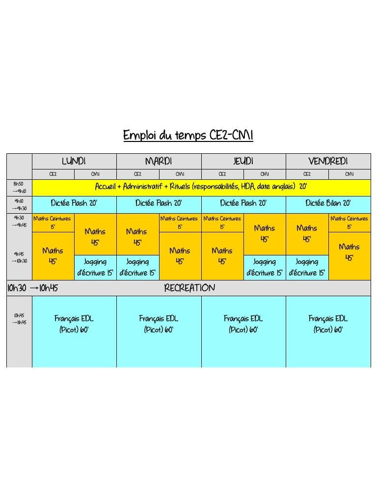 E-Rituels (Maternelle) Intérieur Rituel Anglais avec Chaque Jour Compte Rituel Anglais Cm