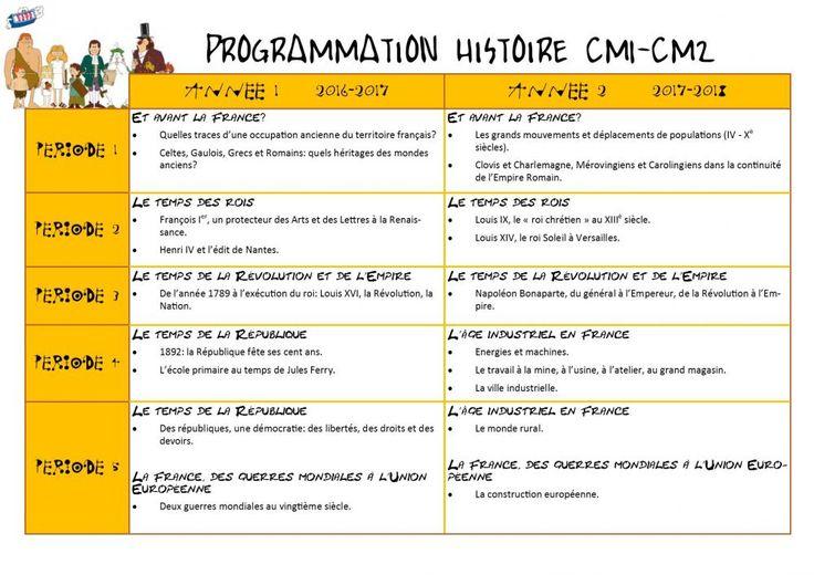 Épinglé Par Aurélie Sur Cm1-Cm2> Histoire-Géo | Cm1 Cm2 tout Ma Maitresse De Cm1 Cm2 Ann?E A Pr?Histoire
