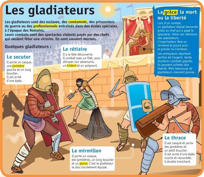 Épinglé Sur Astérix Et Obélix tout Gladiateur Dessin