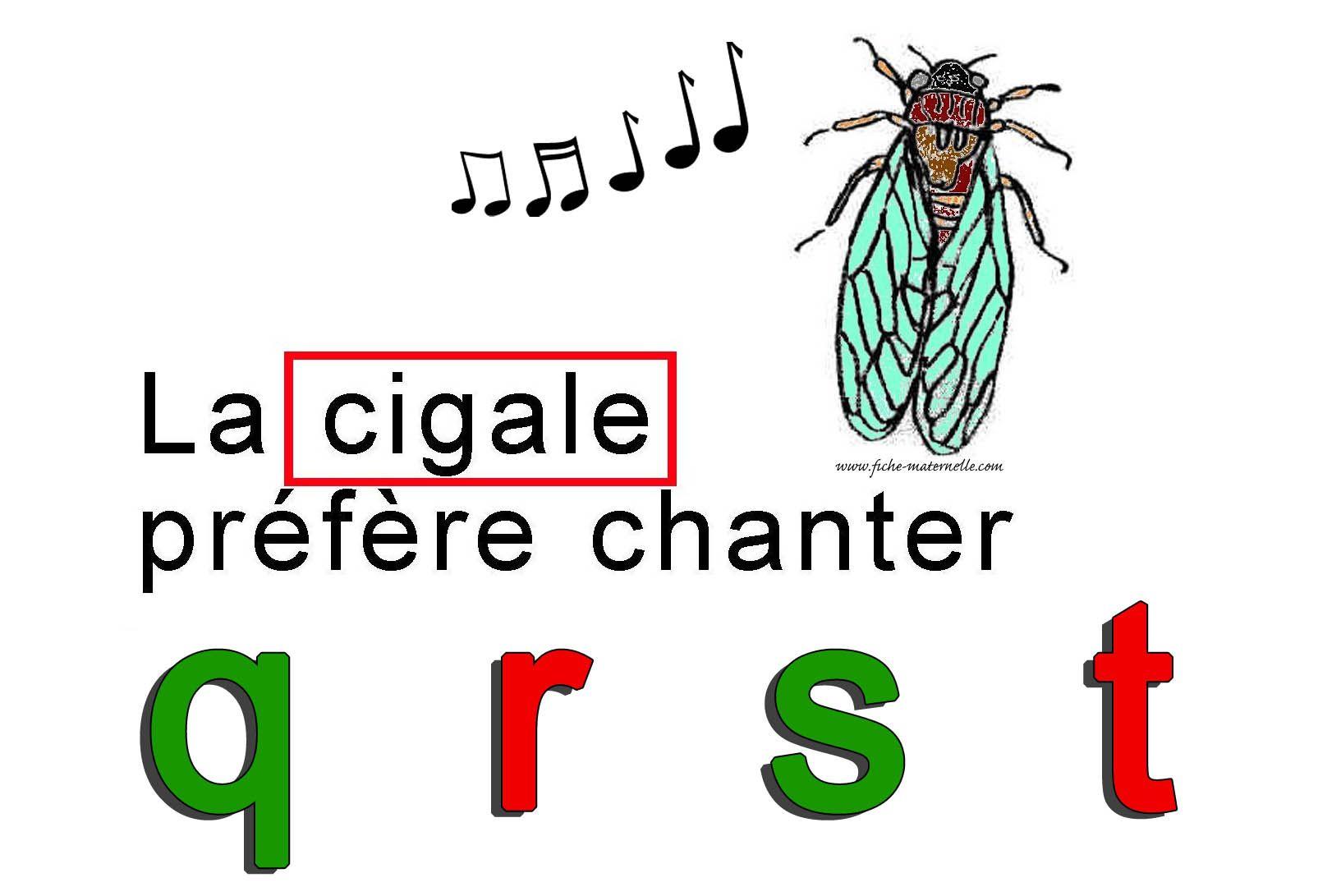 Fiches Maternelles : Apprendre Les Lettres De L'Alphabet À concernant Comptine De L Alphabet