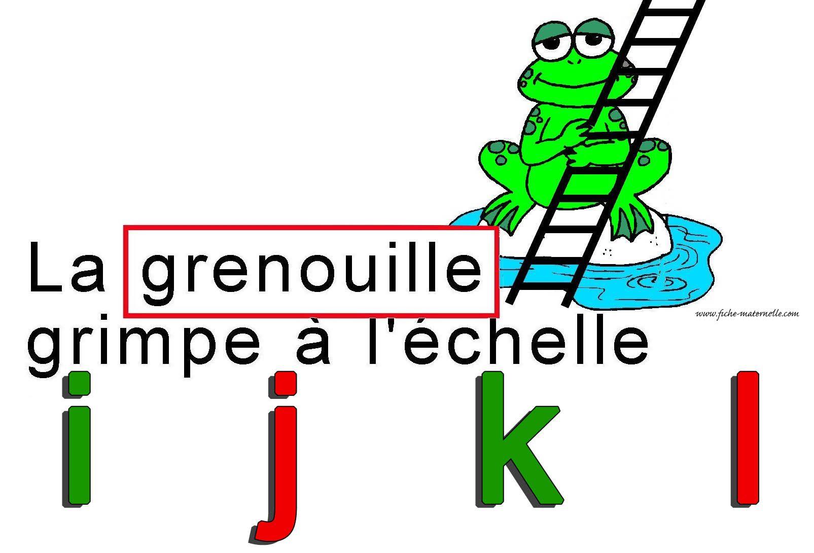 Fiches Maternelles : Apprendre Les Lettres De L'Alphabet À dedans Comptine De L Alphabet