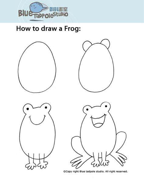 Frog Step By Step | Dessin Grenouille, Dessins Faciles dedans Comment Dessiner Une Grenouille Facile