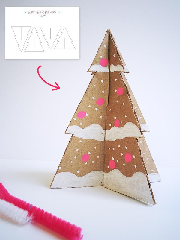 Gabarit De Sapins De Noël En Papier - Momes dedans Décoration De Noel À Imprimer