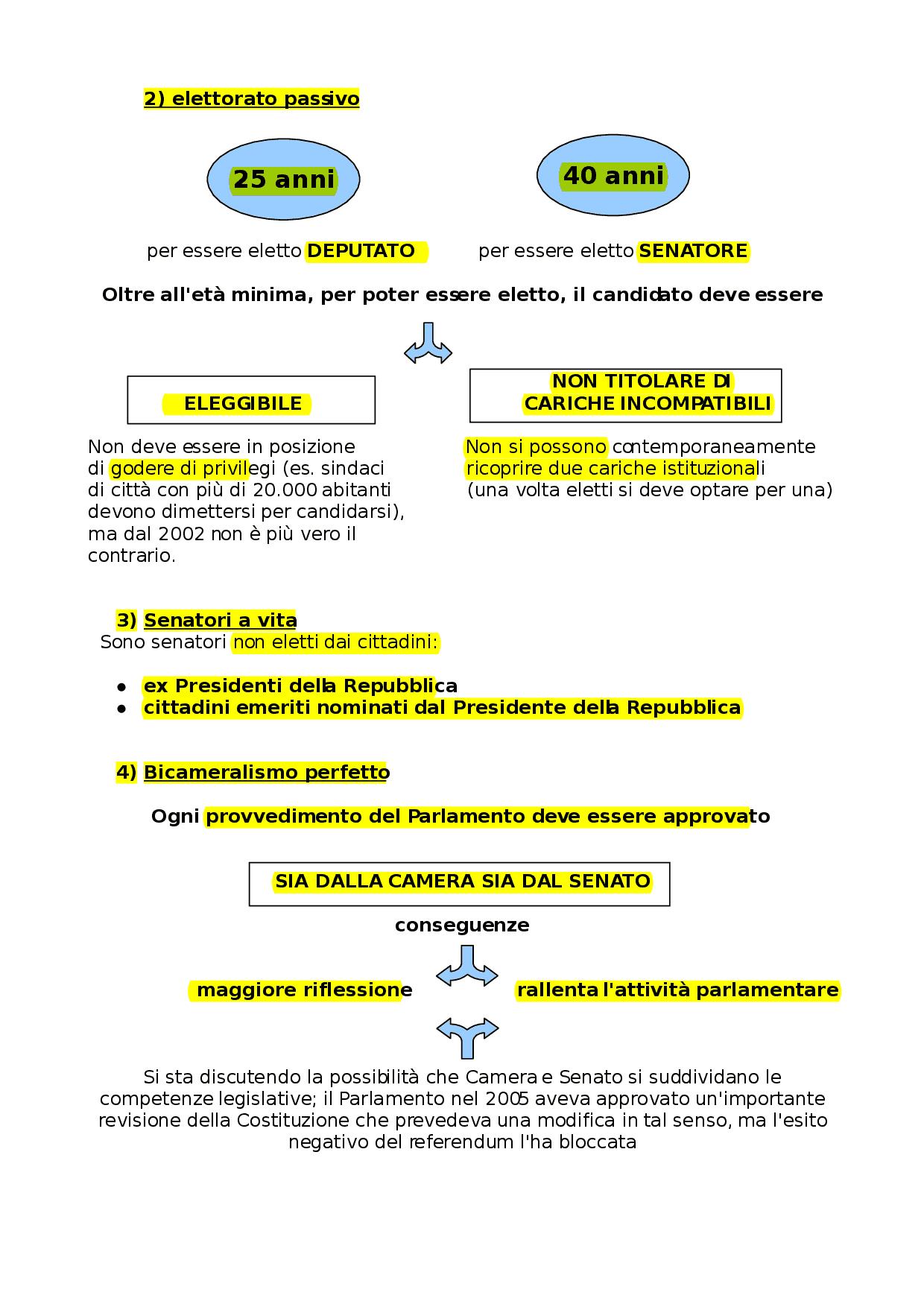 Il Parlamento Struttura ,Funzioni Ed Elementi Costitutivi concernant Docsity
