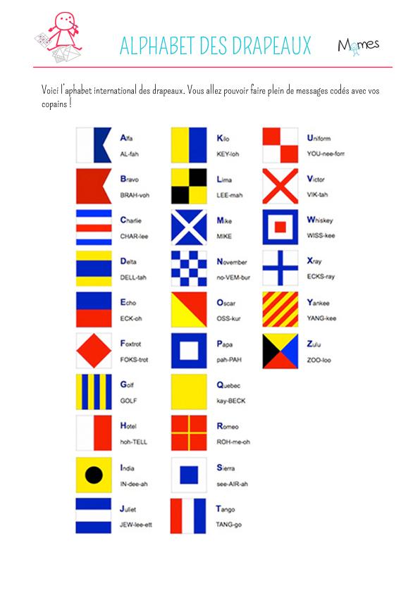 L 'Alphabet International Des Drapeaux - Momes encequiconcerne Drapeaux Du Monde À Imprimer