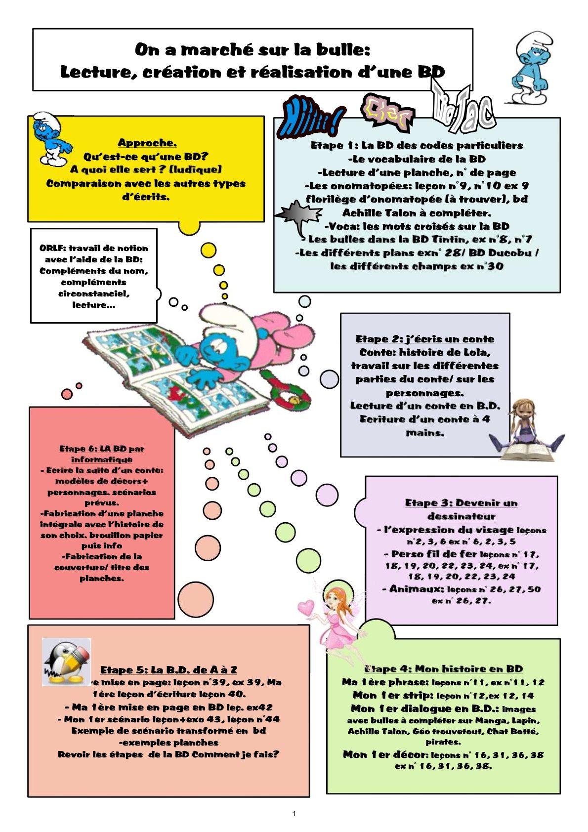 La Bd: On A Marché Sur La Bulle | Evaluation Ce1 dedans Structurer Le Vocabulaire Cycle 2