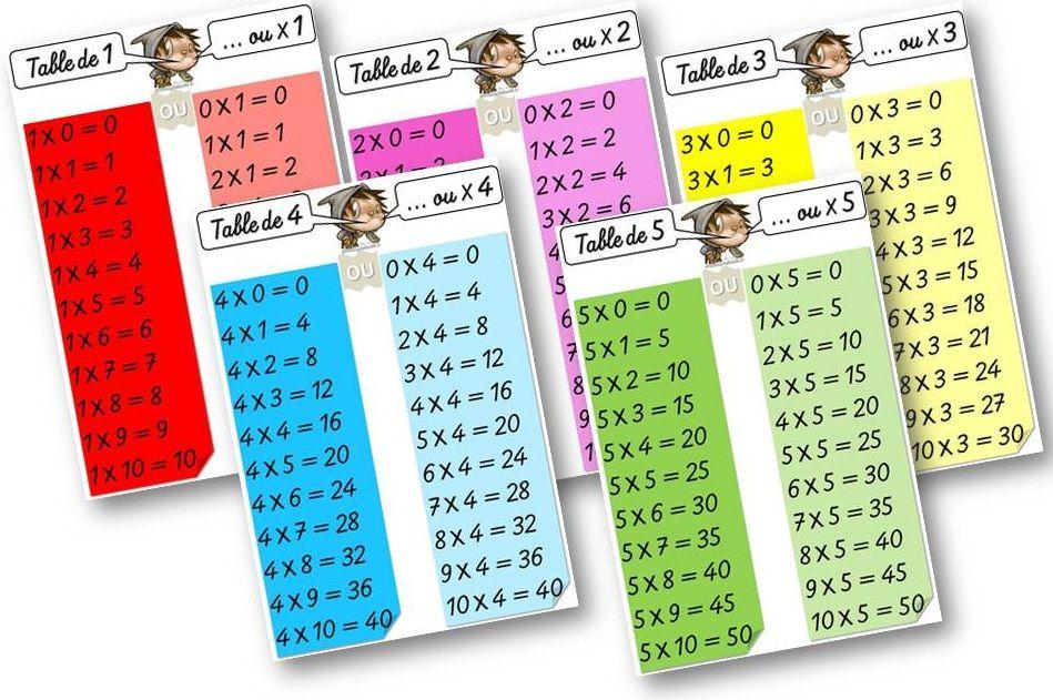 Le Blog D'Aliaslili - Quelques Ressources Pour L'École pour Exercice Table De Multiplication A Imprimer Gratuitement
