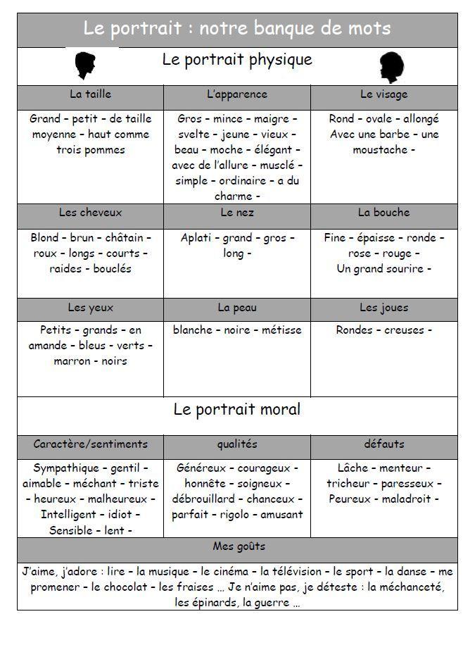 Le Vocabulaire Du Portrait | Vocabulaire, Lecture Cm2 Et intérieur Un Cahier D??Criture Cm1 Cm2