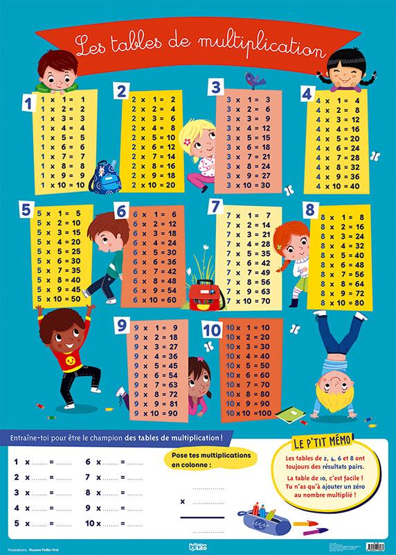 Les Tables De Multiplication - Editions Lito concernant Exercice Table De Multiplication À Imprimer