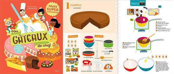 Livres Pour Cuisiner Avec Les Enfants : Nos Coups De Coeur encequiconcerne Cuisiner Avec Des Enfants