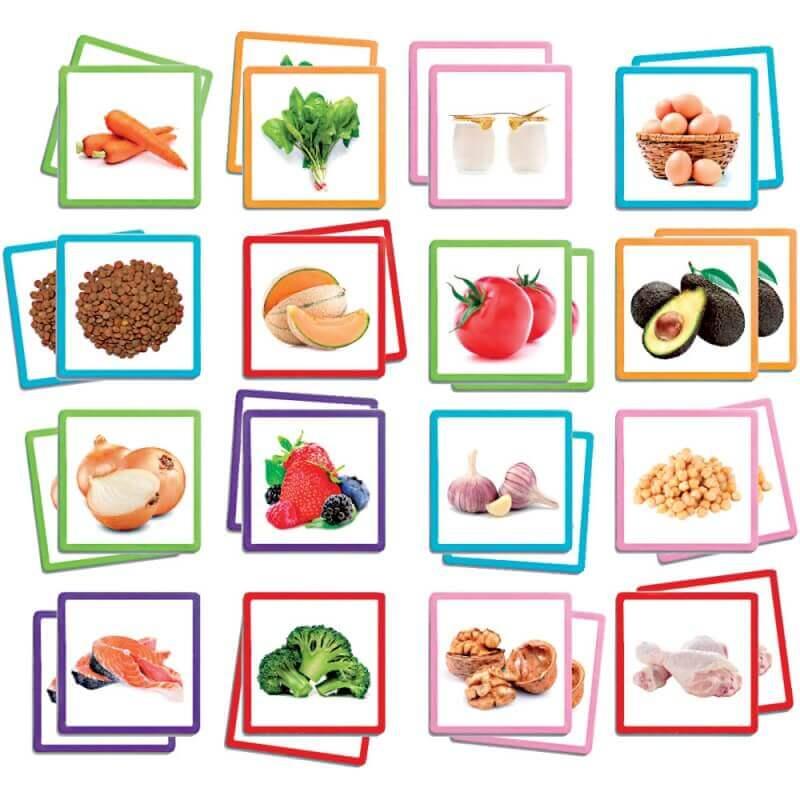 Maxi-Mémory Aliments encequiconcerne Jeux De Mémory À Imprimer