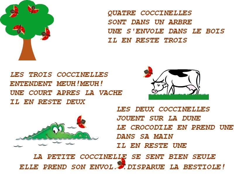 Moi Petite Coccinelle Voyageuseet Wetwet: Petite Comptine serapportantà Chanson De La Petite Patate