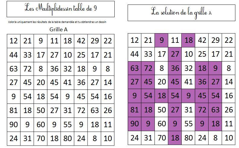 Multiplications Ce2 | Le Blog De Monsieur Mathieu destiné Exercice Table De Multiplication À Imprimer