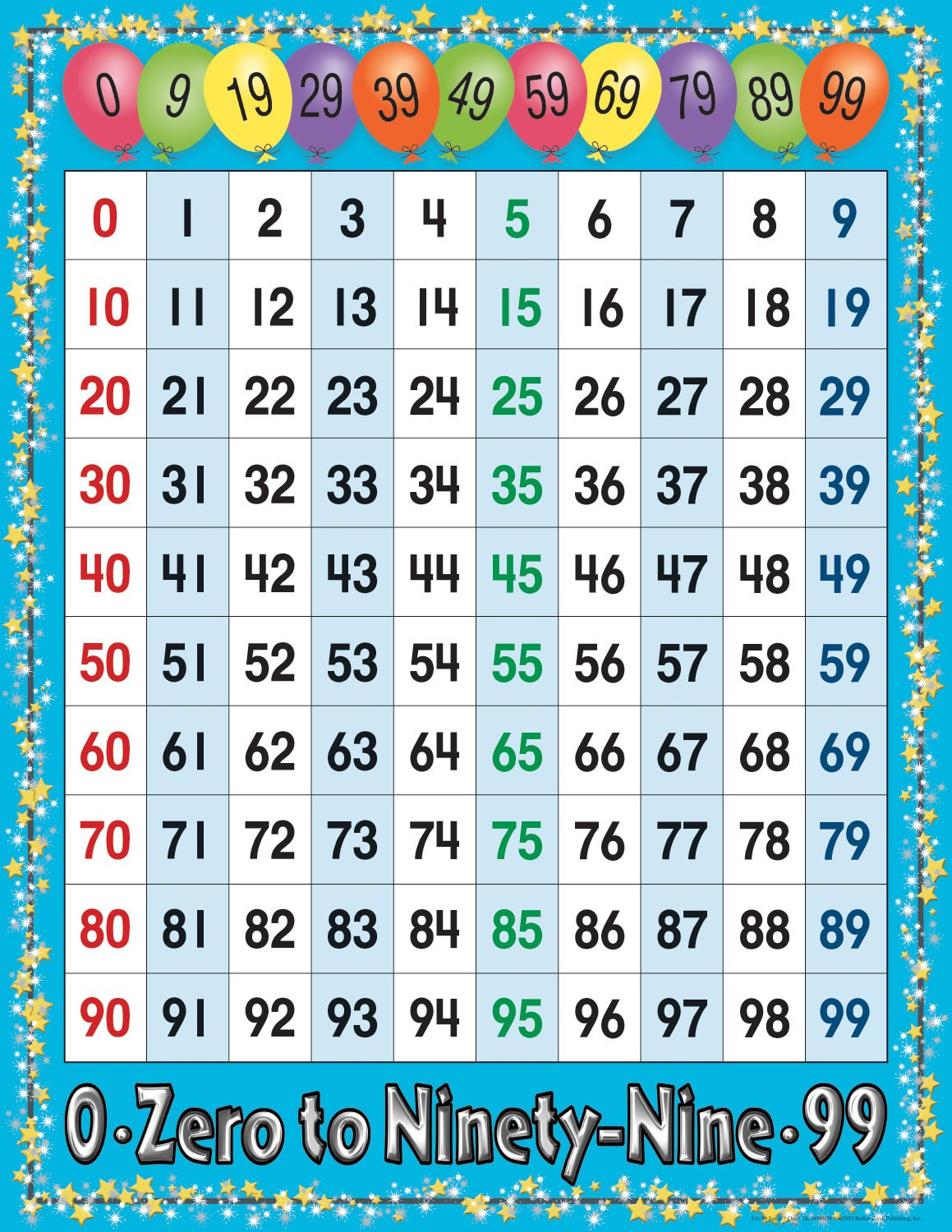 "Number Chart - Numbers 1-100 | Calloway House encequiconcerne Cache: .Com"" ""Learn-Numbers-In-English"""""