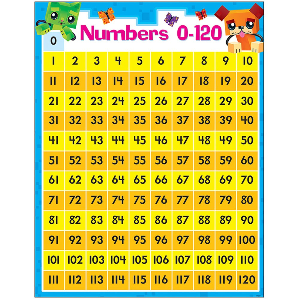 "Numbers 0-120 Blockstars Learning Chart - T-38378 | Trend tout Cache: .Com"" ""Learn-Numbers-In-English"""""