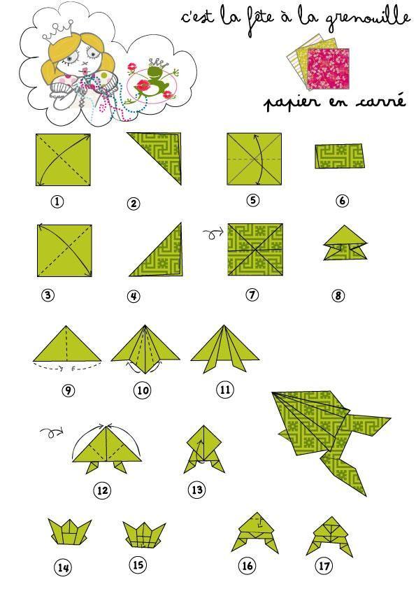 Origami Facile La Grenouille serapportantà Comment Dessiner Une Grenouille Facile