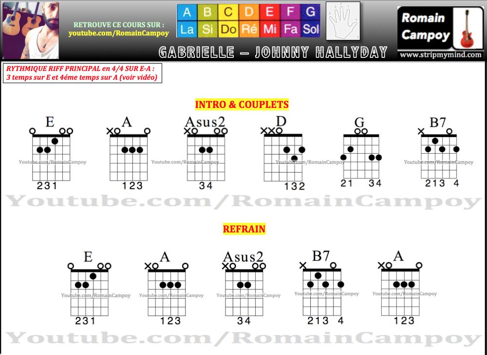 Partition Guitare Un Jour Viendra Johnny Hallyday avec Paroles Et Accords De Douce Nuit