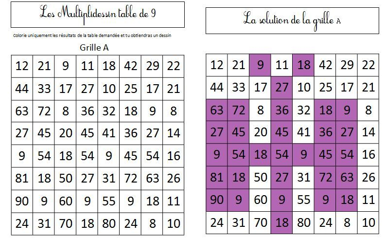 Pin On Mathematics (Matematika) avec Exercice Table De Multiplication A Imprimer Gratuitement