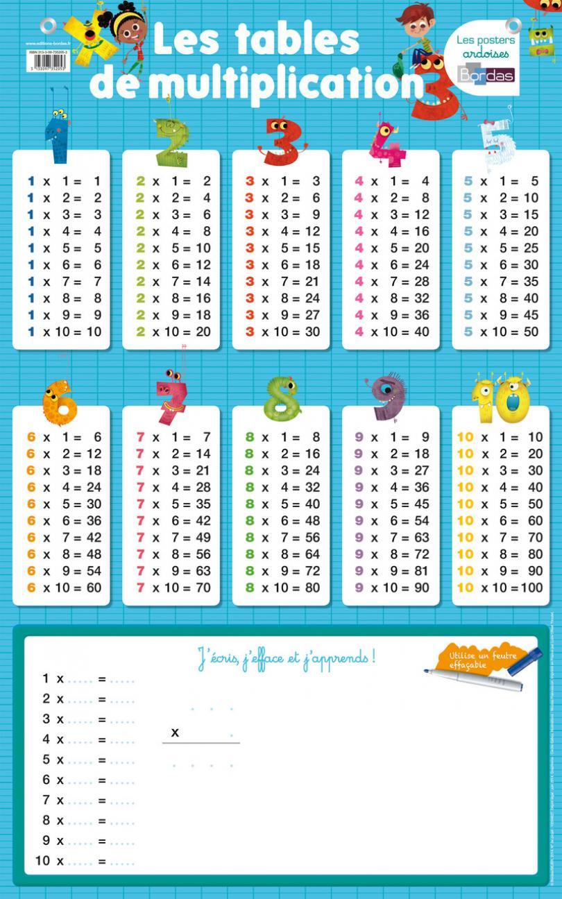 Poster-Ardoise - Les Tables De Multiplication * Cahier D destiné Exercice Table De Multiplication À Imprimer